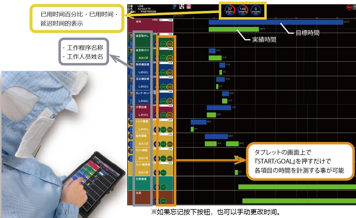 中国語カタガエソフト2