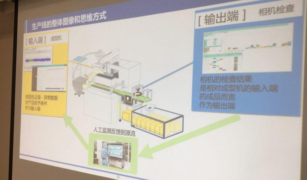中国の方に向けたIoT・AIセミナー