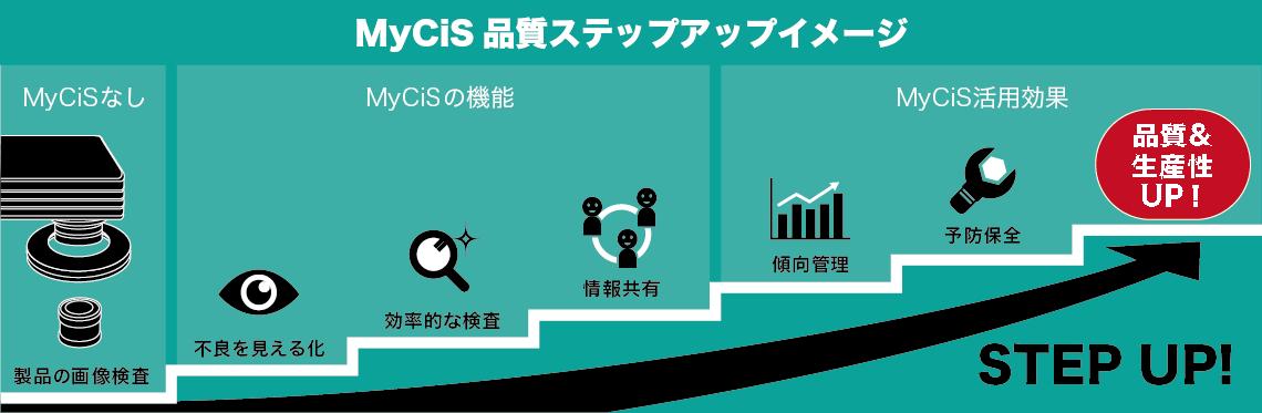 MyCiSステップアップイメージ