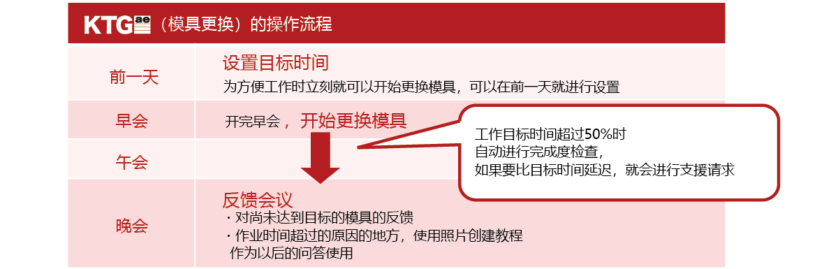 中国語カタガエソフト3